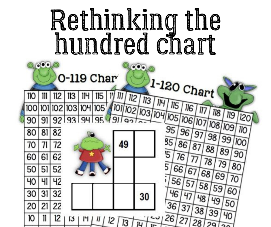 Rethinking The Hundred Chart - Math Coach'S Corner with regard to Day 86 In Ordinal Calander Graphics