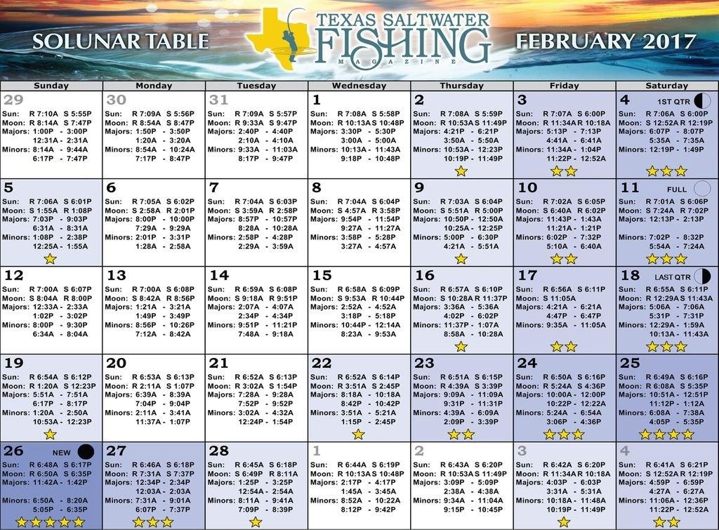 Solunar & Tides regarding Lunar Fishing Calendar 2020