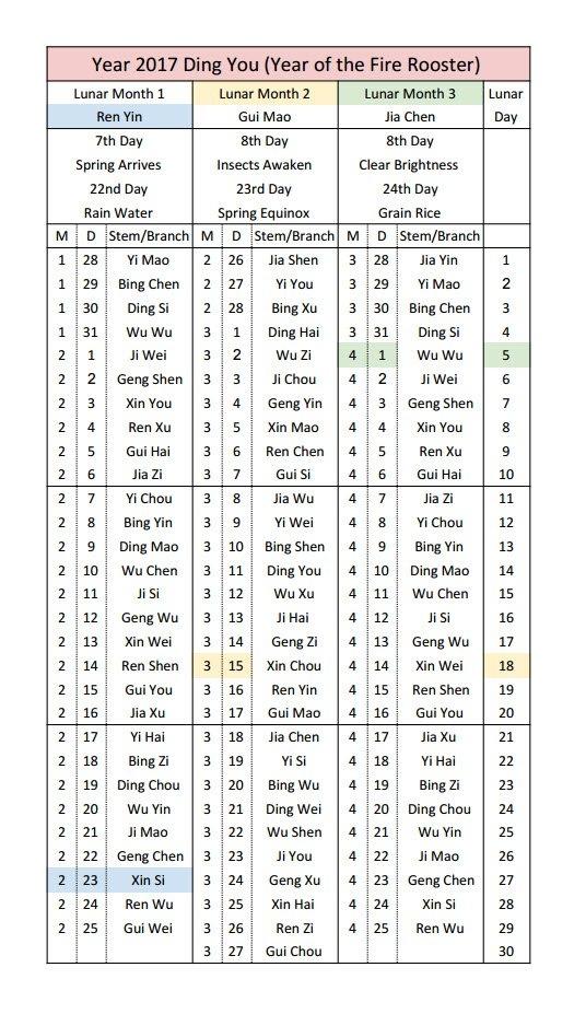 Ten Thousand Year Calendar   Feng Shui Unzip intended for 10,000 Calendar