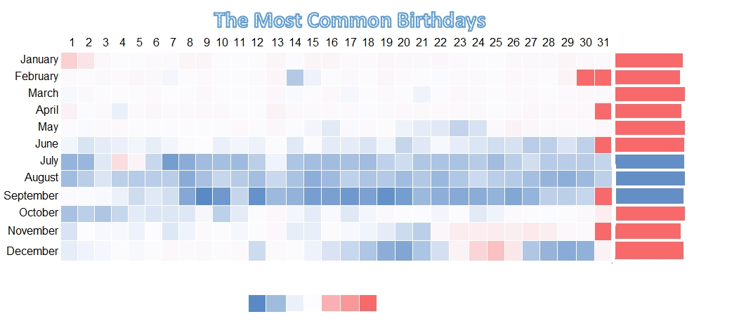 The Most (And Least) Common Birthdays In The Us - Zippia pertaining to Guess The Birth Date Calendar