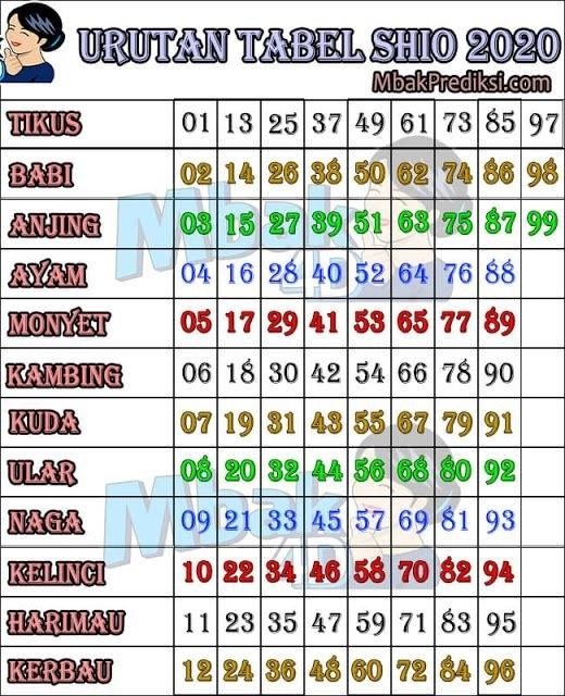 20+ Calendar 2021 Kuda Mei - Free Download Printable Calendar Templates ️ with regard to Kalender Kuda 2021 Malaysia Photo