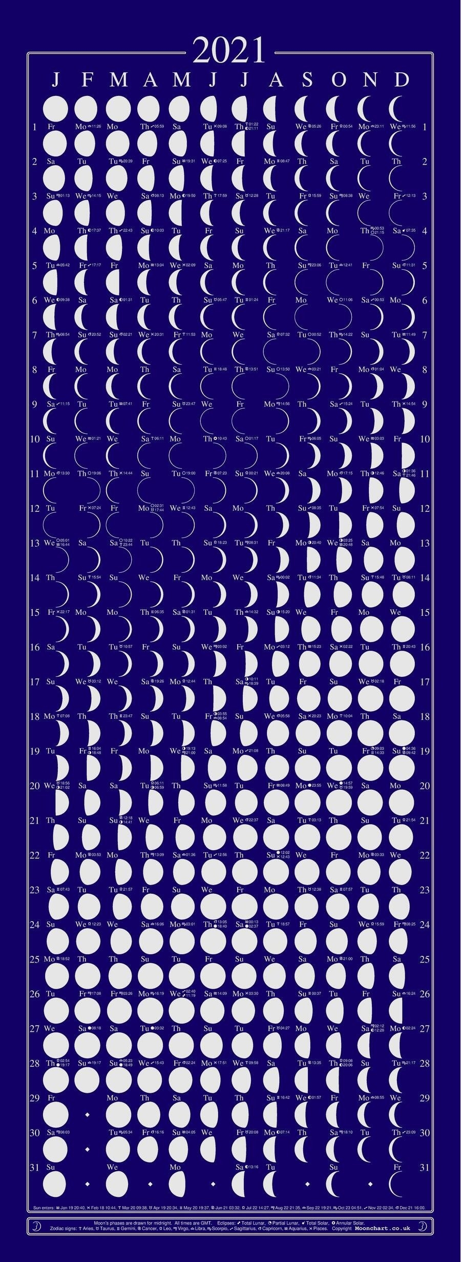 2021 Moon Chart Calendar (Unit Of 12) Nett - David Westnedge Ltd throughout 2021 Calendar With Moon Phase
