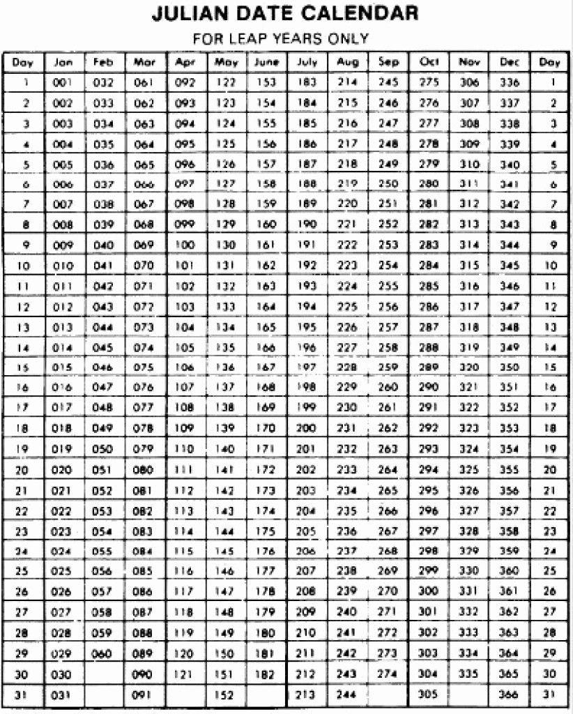 2021 Yearly Julian Calendar • Printable Blank Calendar Template for Julian Calendar 2021 Printable