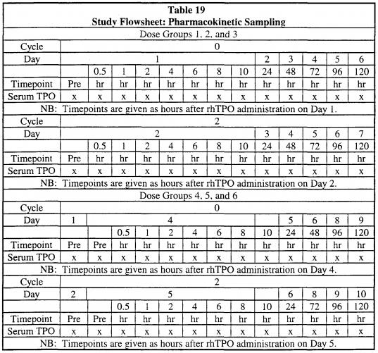 28 Day Multi-Dose Vial Calendar :-Free Calendar Template for Multi-Dose Vial 28-Day Expiration Calculator Image