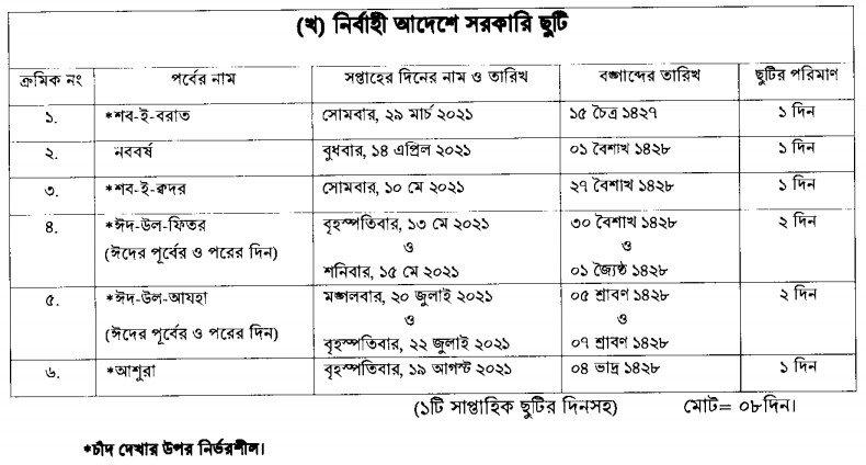 Bangladesh Govt Holiday Calendar 2021 Pdf (Public, Bank, National, Religious Holidays List in Government Calendar 2021 With Holidays Bangladesh