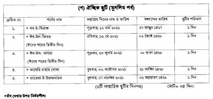 Bangladesh Govt Holiday Calendar 2021 Pdf (Public, Bank, National, Religious Holidays List with regard to Bangladesh Government Calendar 2021 Photo