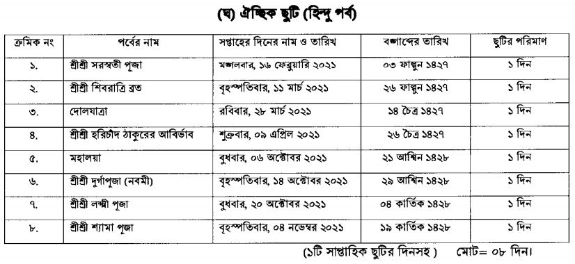 Bank Holidays 2021 Bd - Ach Transfers Do Not Clear On Bank Holidays. - Juvxxi within Government Calendar 2021 With Holidays Bangladesh