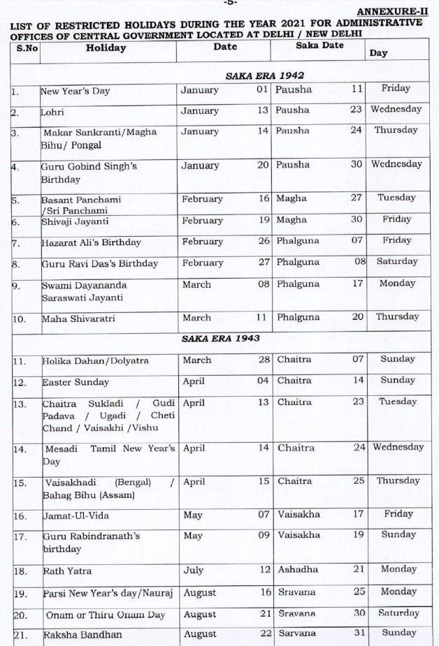 Bank Holidays Govt Calendar 2021 Odisha : Odisha Bank Holidays List 2021 - Unable To Find That for Government Calendar 2021 Odisha Graphics