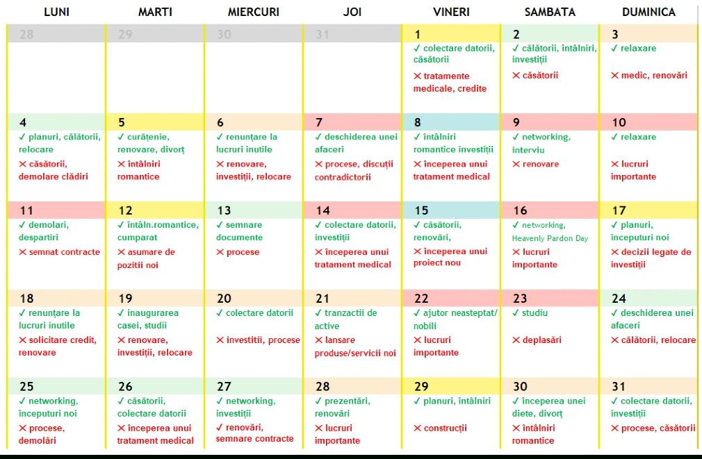 Calendar 2021 - Zile Bune, Zile Rele - Feng Shui for Calendar 2021 Cu Zile Legale Image
