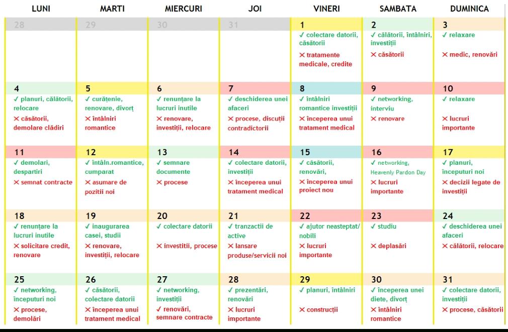 Calendar 2021 - Zile Bune, Zile Rele - Feng Shui regarding Calendar Zile Lucratoare 2021 Image