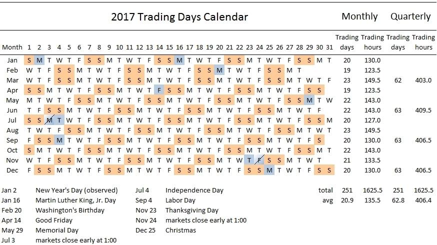 Calendar That List Days 1-365   Printable Calendar Template 2021 regarding 365 Days Challenge Calendar