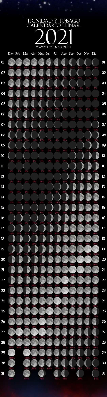 Calendario Lunar 2021 (Trinidad Y Tobago) regarding 2021 Calendar Trinidad And Tobago