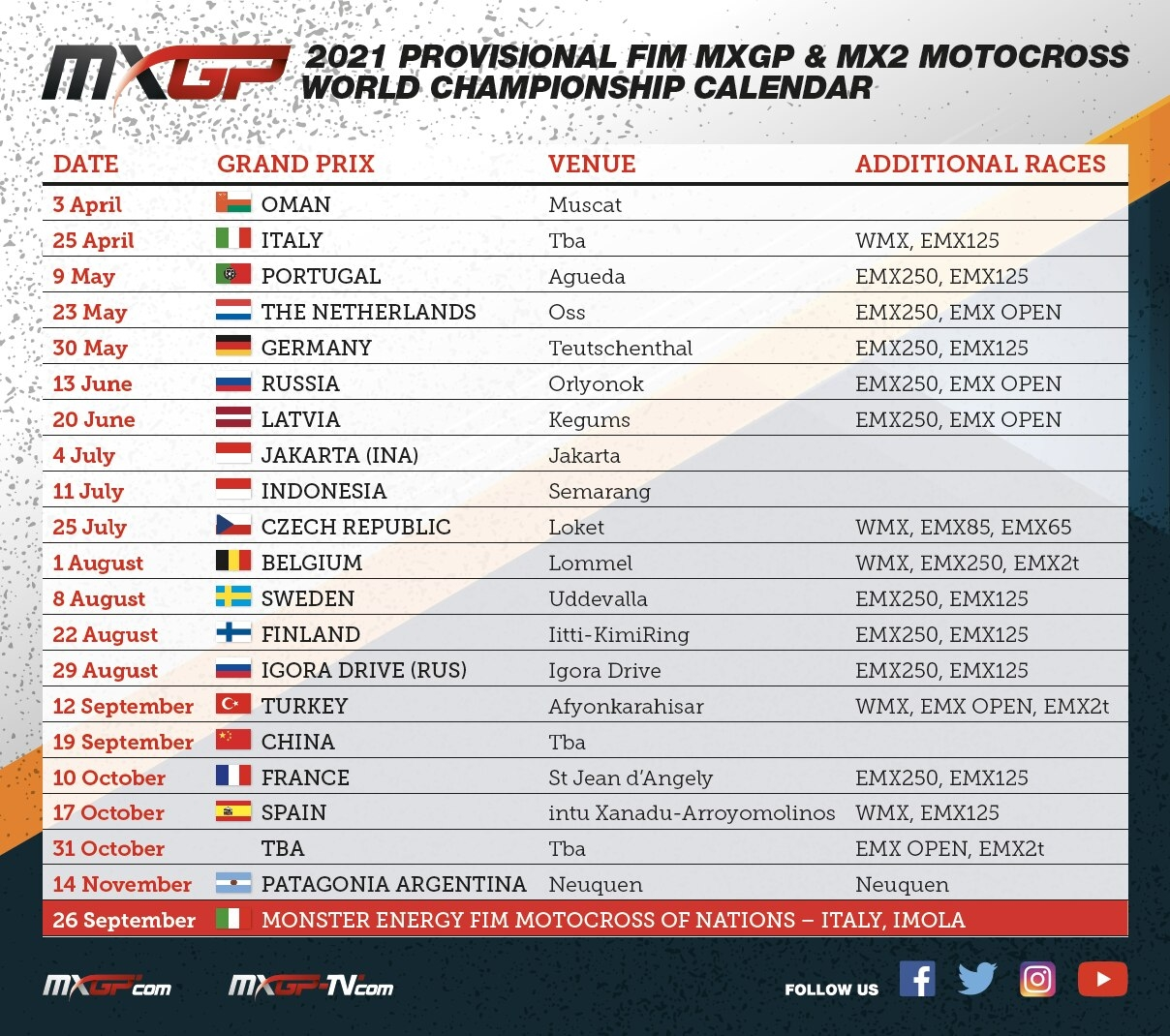 Calendario Provvisorio Mondiale Mxgp 2021 - Xoffroad inside Calendario 2021 Italia Calendarpedia Photo