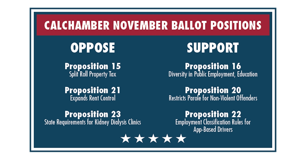 Countdown To Election Day: Recap Of Calchamber Ballot Positions - Advocacy - California Chamber with regard to Countdown To Election Calender Graphics