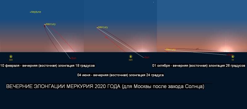 Астронет > Астрономический Календарь На 2020 Год throughout Голубая Луна 2021 Октябрь