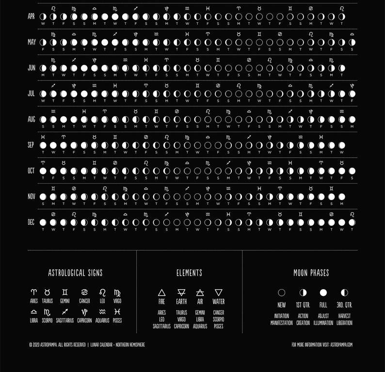 Full Moons 2021 / Lunar Moon Phases Cycle All 28 Shapes For Each Vector Image : The Full Moon On for 2021 Calendar With Moon Phase