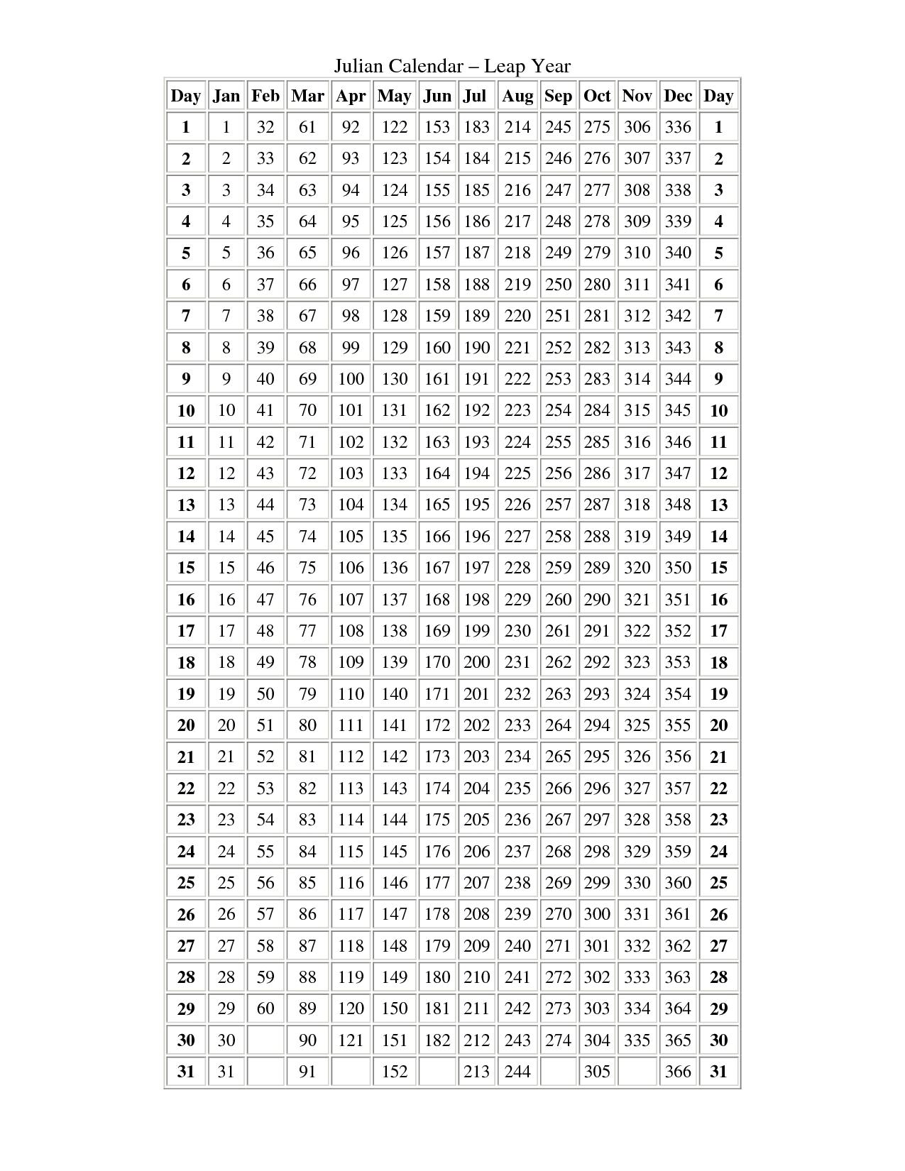 Julian Date Calendar Leap Year   Calendar For Planning with Juoian Date Calender Leap Yeat Photo