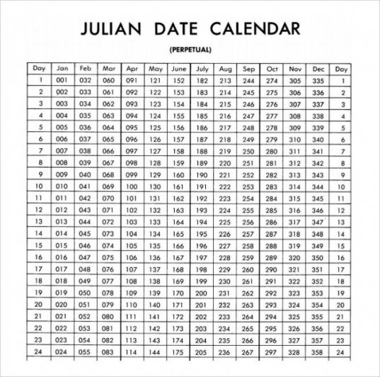 Julian Date Code Today   Printable Calendar Template 2020 for 28 Day Medication Expiration 2021 Graphics