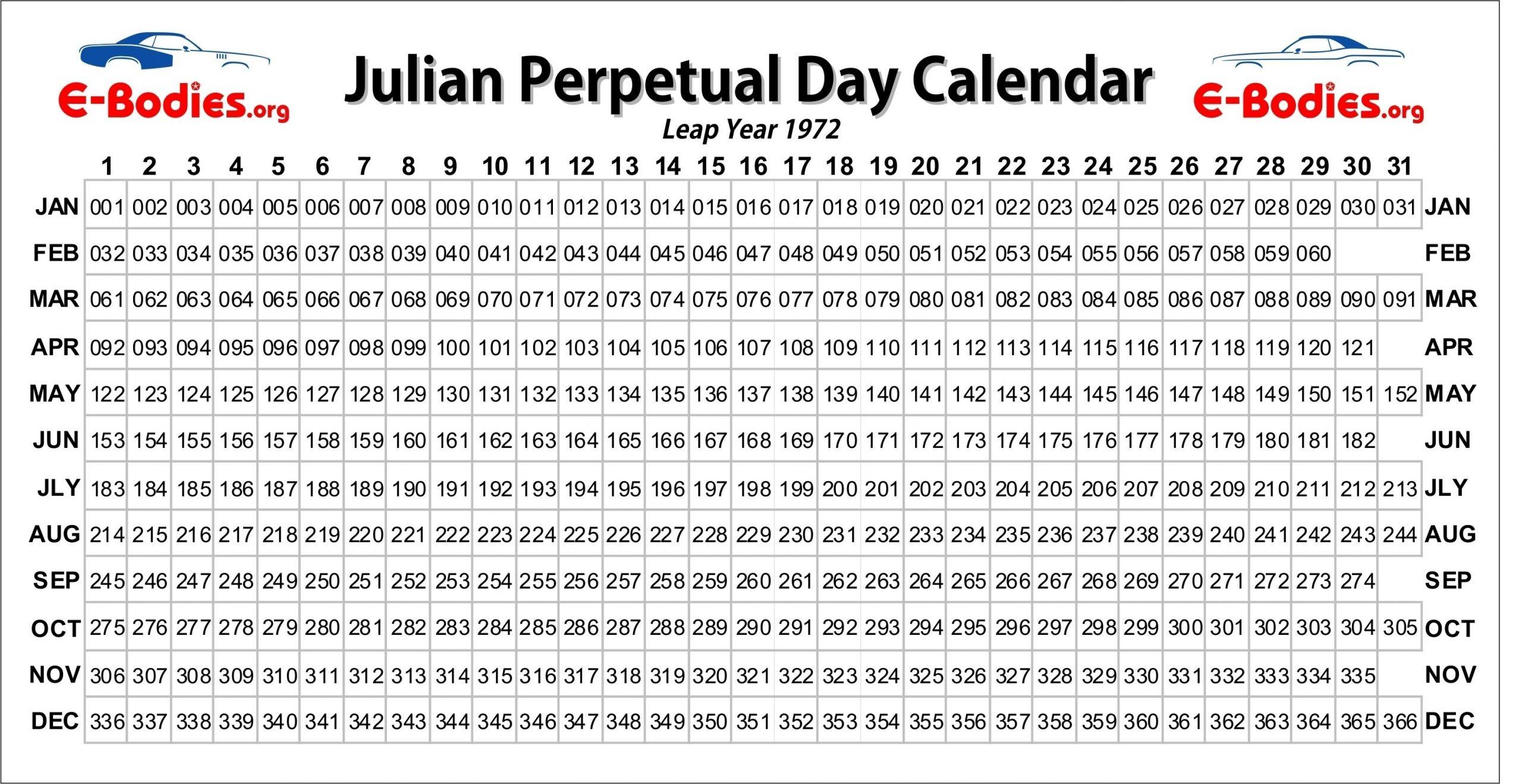 Julian Date For Leap Year - Calendar Inspiration Design with regard to Juoian Date Calender Leap Yeat Photo