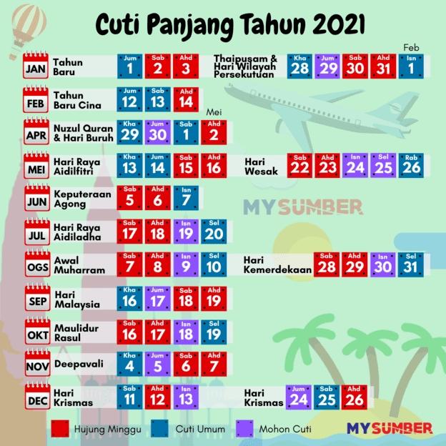 Kalendar Senarai Cuti Umum 2021 Malaysia Dan Cuti Sekolah within Kalendar Kuda 2021 Cuti Sekolah