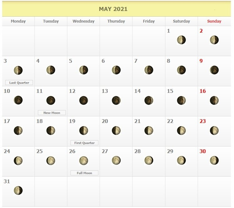 May 2021 Moon Calendar Lunar Phases Free Download   Calendarbuzz regarding 2021 Moon Phase Calendar Printable Graphics