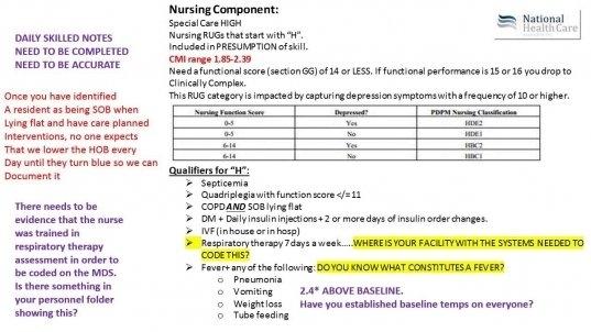 Medicare Calendar Mds 3.0 Pdpm Calculator   Printable Calendar Template 2020 inside 28 Day Medication Expiration 2021 Graphics