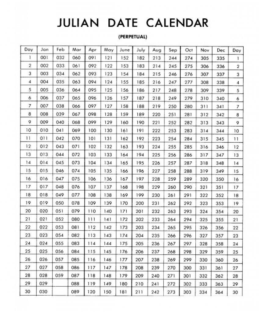 Military Julian Date Calendar - Template Calendar Design intended for Julian Calendar 2021 Printable