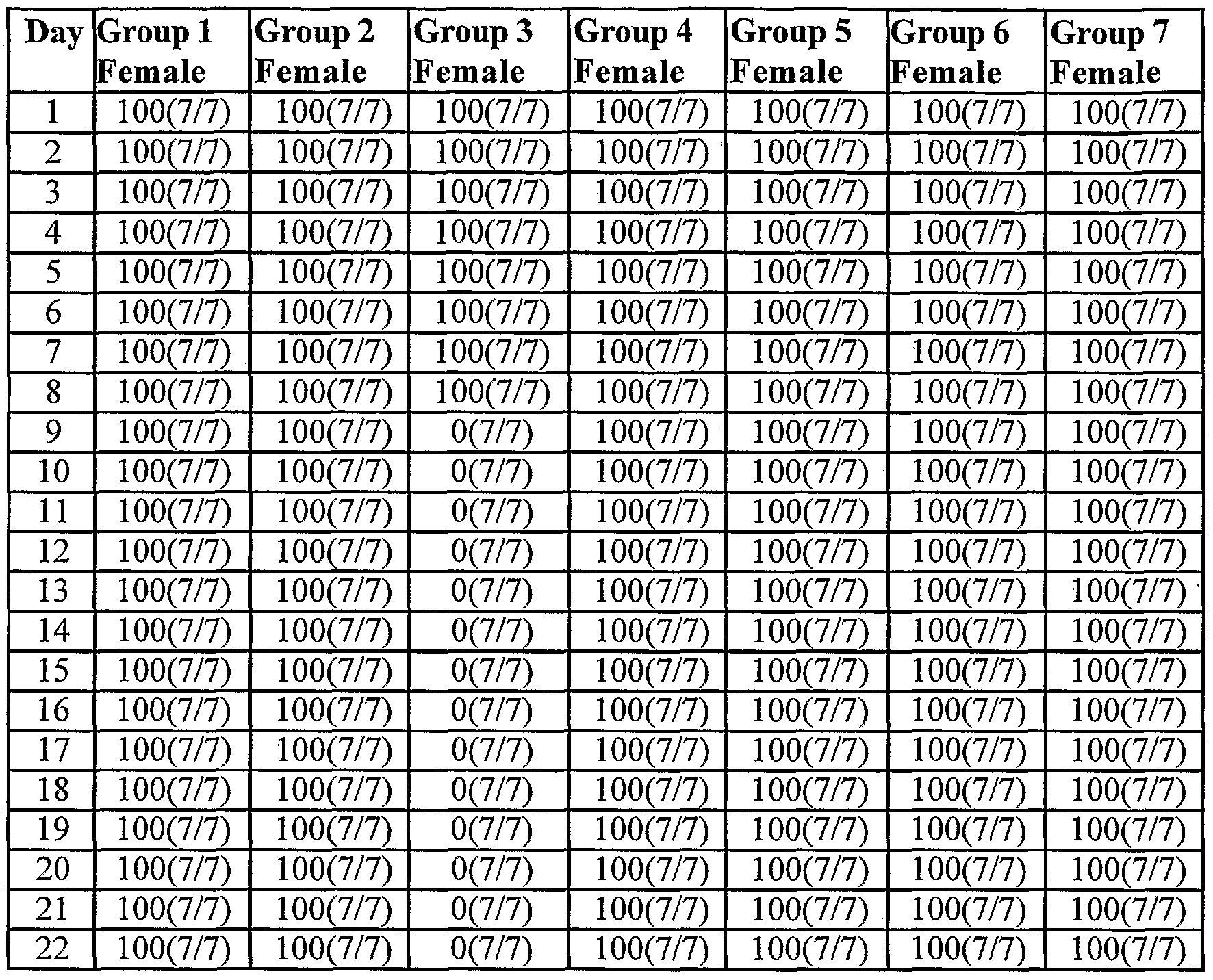 Multi-Dose Vial 28 Day Expiration Calendar :-Free Calendar Template with Multi-Dose Vial 28 Day Calendar