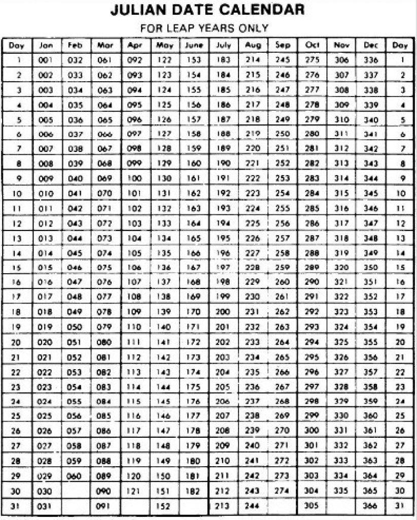 Quadax Julian Date Calendar 2020 | Calendar For Planning in Julian Calendar 2021 Pdf Quadax