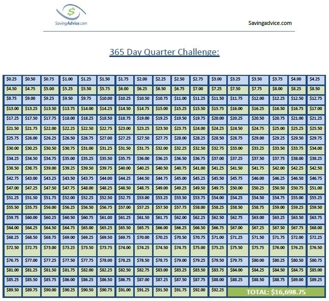 Savings Calendar Pennies | Calendar Template 2021 in 365 Days Challenge Calendar