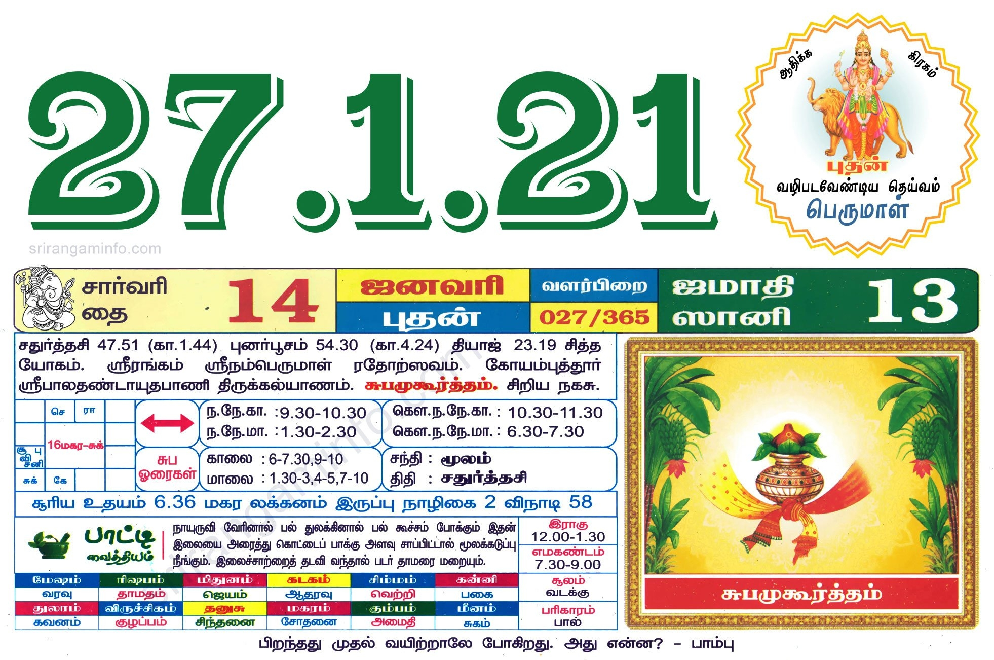 Tamil Daily Calendar 2021, Tamil Calendar 2021, Nalla Neram - தமிழ் தினசரி காலண்டர் with regard to Calender Kuda In Tamil 2021