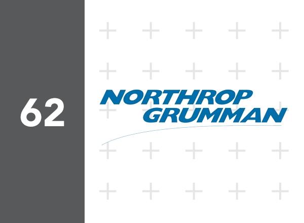 Top 100 B2B Brands - Top B2B Brands with regard to Northrop Grumman 9/80 Calendar Image