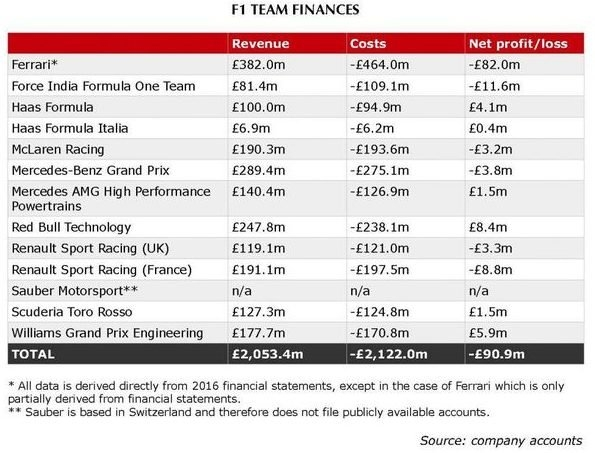 What F1 2021 Will Look Like - Racecar Engineering for Printable 2021 F1 Series Schedule Graphics