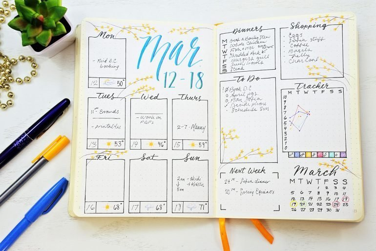 Bullet Journal Archives - Sheena Of The Journal pertaining to April Bullet Journal Spread Ideas Graphics