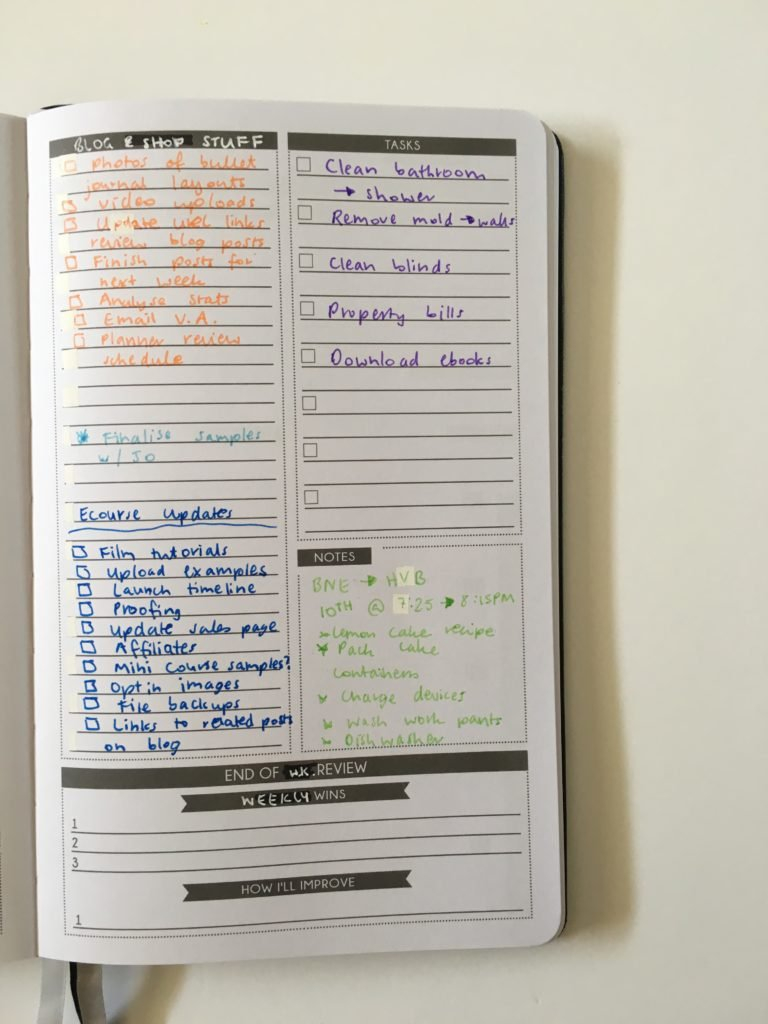 Converting The Panda Planner Daily Version Into A Weekly throughout Panda Planner How To Use