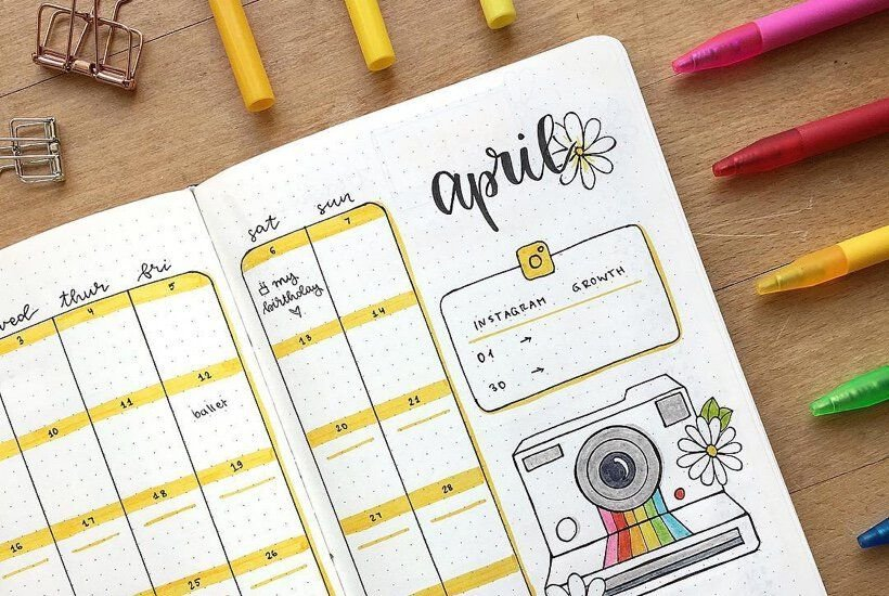 Pin On Bullet Journal Spread pertaining to April Bullet Journal Spread Ideas Graphics