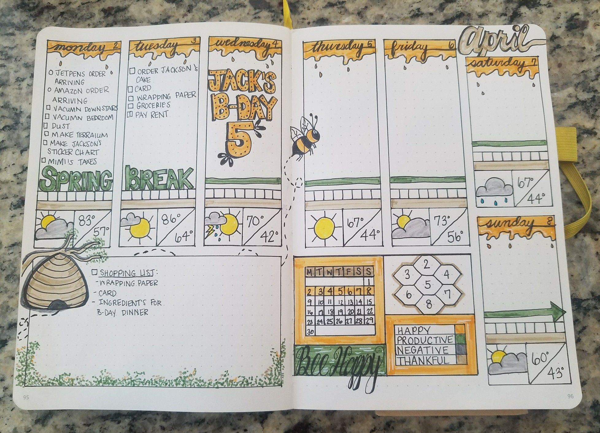 Pin On Bullet Journal with April Bullet Journal Spread Ideas