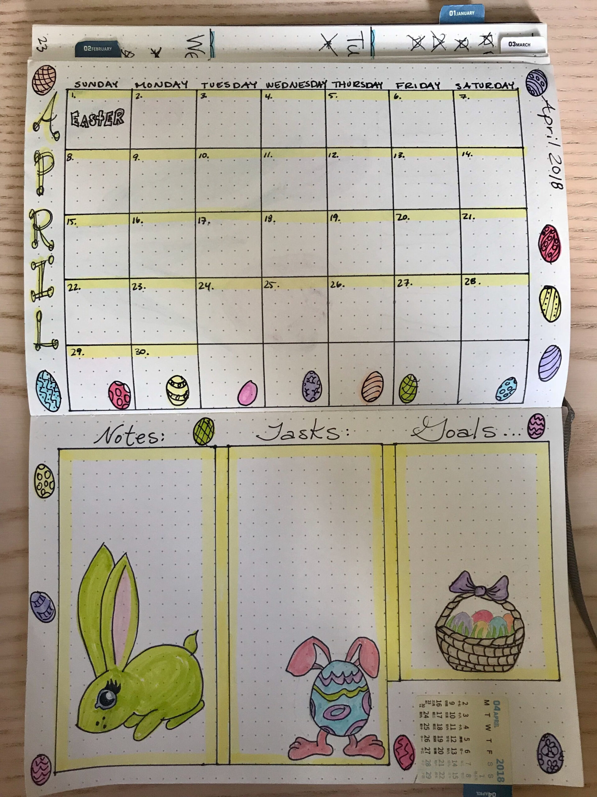 Pin On Bullet Journal within April Bullet Journal Theme Image