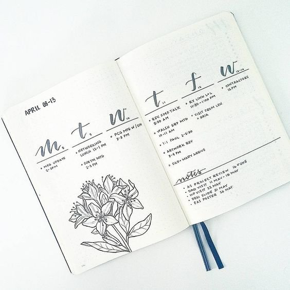 Spring Bullet Journal Set Up Ideas - Planning Mindfully in Bullet Journal April Layouts Image